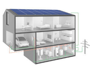 Energiemanager Solpro24